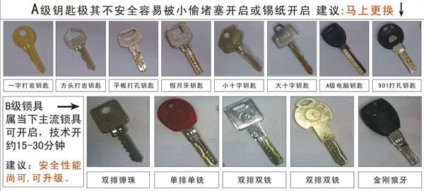 不安全的锁具钥匙